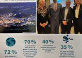 Genève / 10ème session internationale de l'Initiative pour l'Avenir des Grands Fleuves