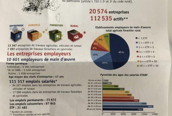 Neydens / assemblée générale des entrepreneurs des territoires des 2 Savoie